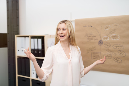 40116466 - happy blond girl explaining the concept map on a brown poster to the group inside the office.